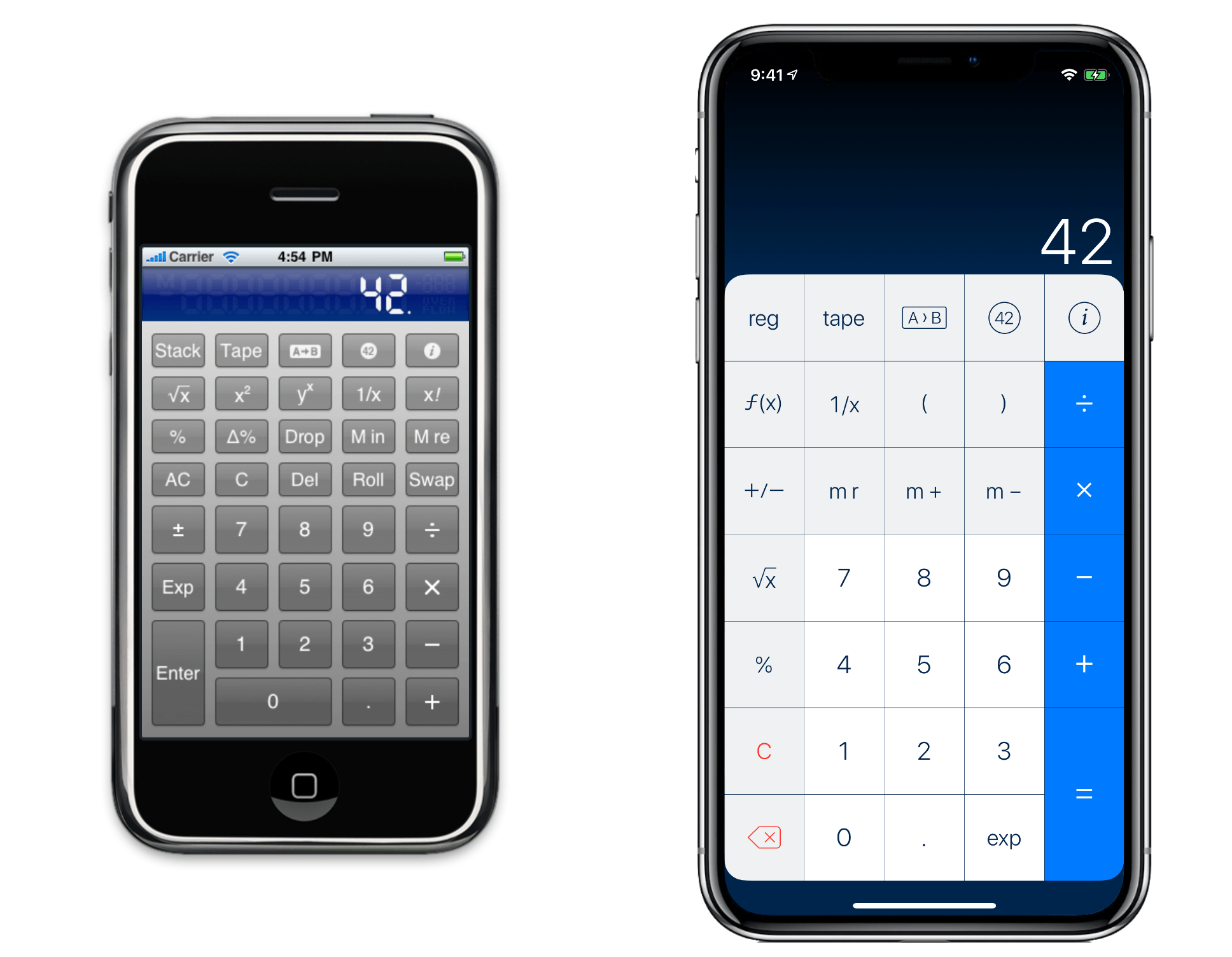 PCalc in 2008 and in 2018