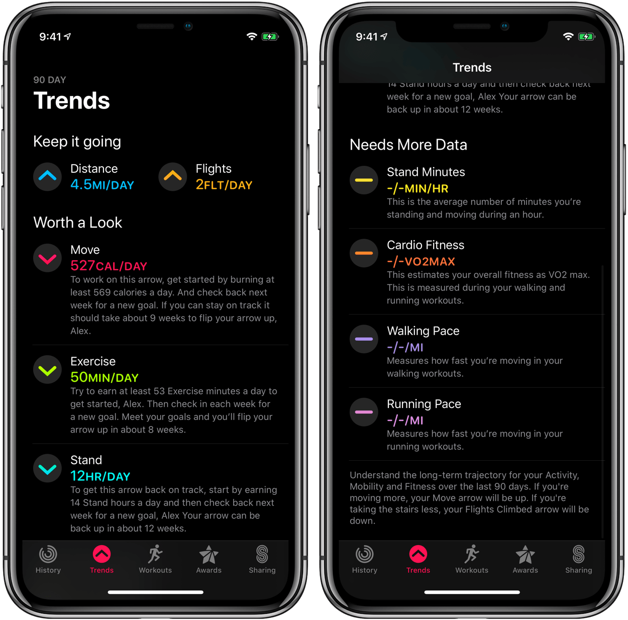 Activity Trends in iOS 13